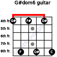 G#dom6 for guitar on frets 4, 8, 4, 8, 4, 8