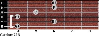 G#dom7/13 for guitar on frets 4, 6, 4, 5, 6, 6