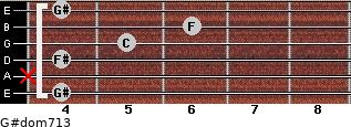G#dom7/13 for guitar on frets 4, x, 4, 5, 6, 4