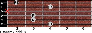 G#dom7(add13) for guitar on frets 4, 3, 3, x, 4, 2