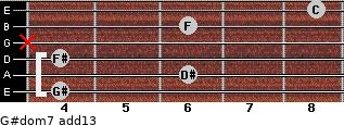 G#dom7(add13) for guitar on frets 4, 6, 4, x, 6, 8