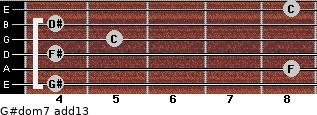 G#dom7(add13) for guitar on frets 4, 8, 4, 5, 4, 8
