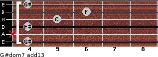 G#dom7(add13) for guitar on frets 4, x, 4, 5, 6, 4