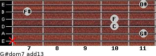 G#dom7(add13) for guitar on frets x, 11, 10, 10, 7, 11