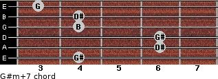 G#m(+7) for guitar on frets 4, 6, 6, 4, 4, 3