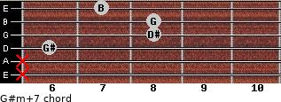 G#m(+7) for guitar on frets x, x, 6, 8, 8, 7