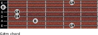 G#m for guitar on frets 4, 2, 1, 1, 0, 4