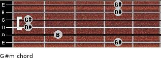 G#m for guitar on frets 4, 2, 1, 1, 4, 4
