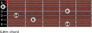 G#m for guitar on frets 4, 2, 1, 4, 0, x
