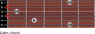 G#m for guitar on frets 4, 2, x, 1, x, 4