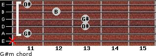 G#m for guitar on frets x, 11, 13, 13, 12, 11