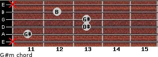 G#m for guitar on frets x, 11, 13, 13, 12, x