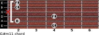 G#m11 for guitar on frets 4, 2, 4, x, 2, 2