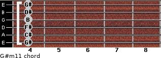 G#m11 for guitar on frets 4, 4, 4, 4, 4, 4