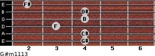 G#m11/13 for guitar on frets 4, 4, 3, 4, 4, 2