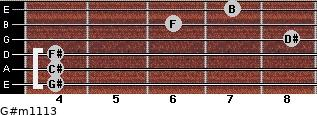 G#m11/13 for guitar on frets 4, 4, 4, 8, 6, 7