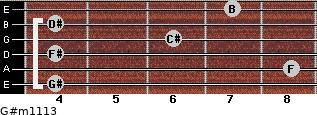 G#m11/13 for guitar on frets 4, 8, 4, 6, 4, 7