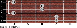 G#m11/13#5/B for guitar on frets 7, 7, 4, 6, 6, 4