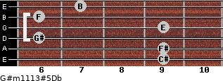 G#m11/13#5/Db for guitar on frets 9, 9, 6, 9, 6, 7