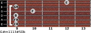 G#m11/13#5/Db for guitar on frets 9, 9, 9, 10, 9, 12