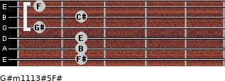 G#m11/13#5/F# for guitar on frets 2, 2, 2, 1, 2, 1