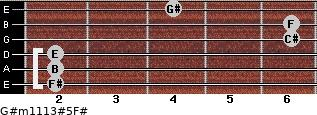 G#m11/13#5/F# for guitar on frets 2, 2, 2, 6, 6, 4