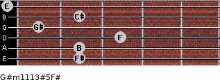 G#m11/13#5/F# for guitar on frets 2, 2, 3, 1, 2, 0