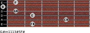 G#m11/13#5/F# for guitar on frets 2, 4, 2, 1, 0, 1
