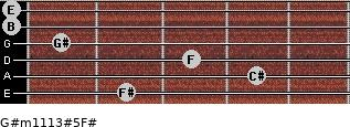 G#m11/13#5/F# for guitar on frets 2, 4, 3, 1, 0, 0