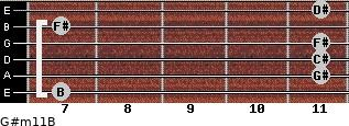 G#m11/B for guitar on frets 7, 11, 11, 11, 7, 11