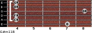 G#m11/B for guitar on frets 7, 4, 4, 8, 4, 4