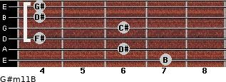 G#m11/B for guitar on frets 7, 6, 4, 6, 4, 4