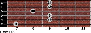 G#m11/B for guitar on frets 7, 9, 9, 8, 9, 9