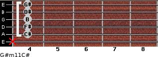 G#m11/C# for guitar on frets x, 4, 4, 4, 4, 4