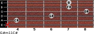 G#m11/C# for guitar on frets x, 4, 6, 8, 7, 7