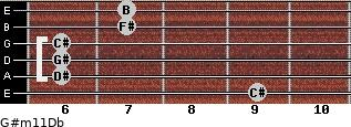 G#m11/Db for guitar on frets 9, 6, 6, 6, 7, 7