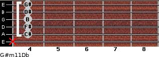 G#m11/Db for guitar on frets x, 4, 4, 4, 4, 4