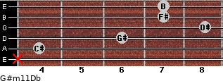 G#m11/Db for guitar on frets x, 4, 6, 8, 7, 7