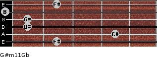 G#m11/Gb for guitar on frets 2, 4, 1, 1, 0, 2