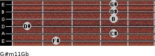 G#m11/Gb for guitar on frets 2, 4, 1, 4, 4, 4