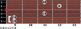 G#m11/C# for guitar on frets 9, 9, 11, x, 12, 11