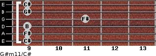 G#m11/C# for guitar on frets 9, 9, 9, 11, 9, 9