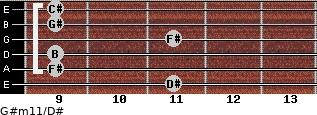 G#m11/D# for guitar on frets 11, 9, 9, 11, 9, 9