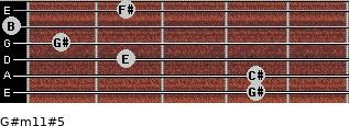 G#m11#5 for guitar on frets 4, 4, 2, 1, 0, 2