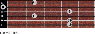 G#m11#5 for guitar on frets 4, 4, 2, 4, 0, 2
