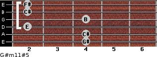 G#m11#5 for guitar on frets 4, 4, 2, 4, 2, 2
