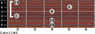G#m11#5 for guitar on frets 4, 4, 2, 4, 5, 2