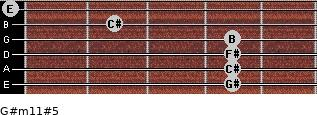 G#m11#5 for guitar on frets 4, 4, 4, 4, 2, 0