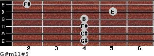 G#m11#5 for guitar on frets 4, 4, 4, 4, 5, 2