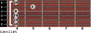 G#m11#5 for guitar on frets 4, 4, 4, 4, 5, 4